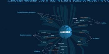ConDati raises $4.75 million for digital marketing analytics