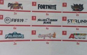 Leaky E3.