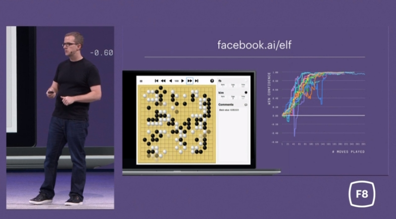 Facebook to release PyTorch 1 0 and open source AI tools for