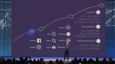 facebook introduces built in nlp for pages venturebeat