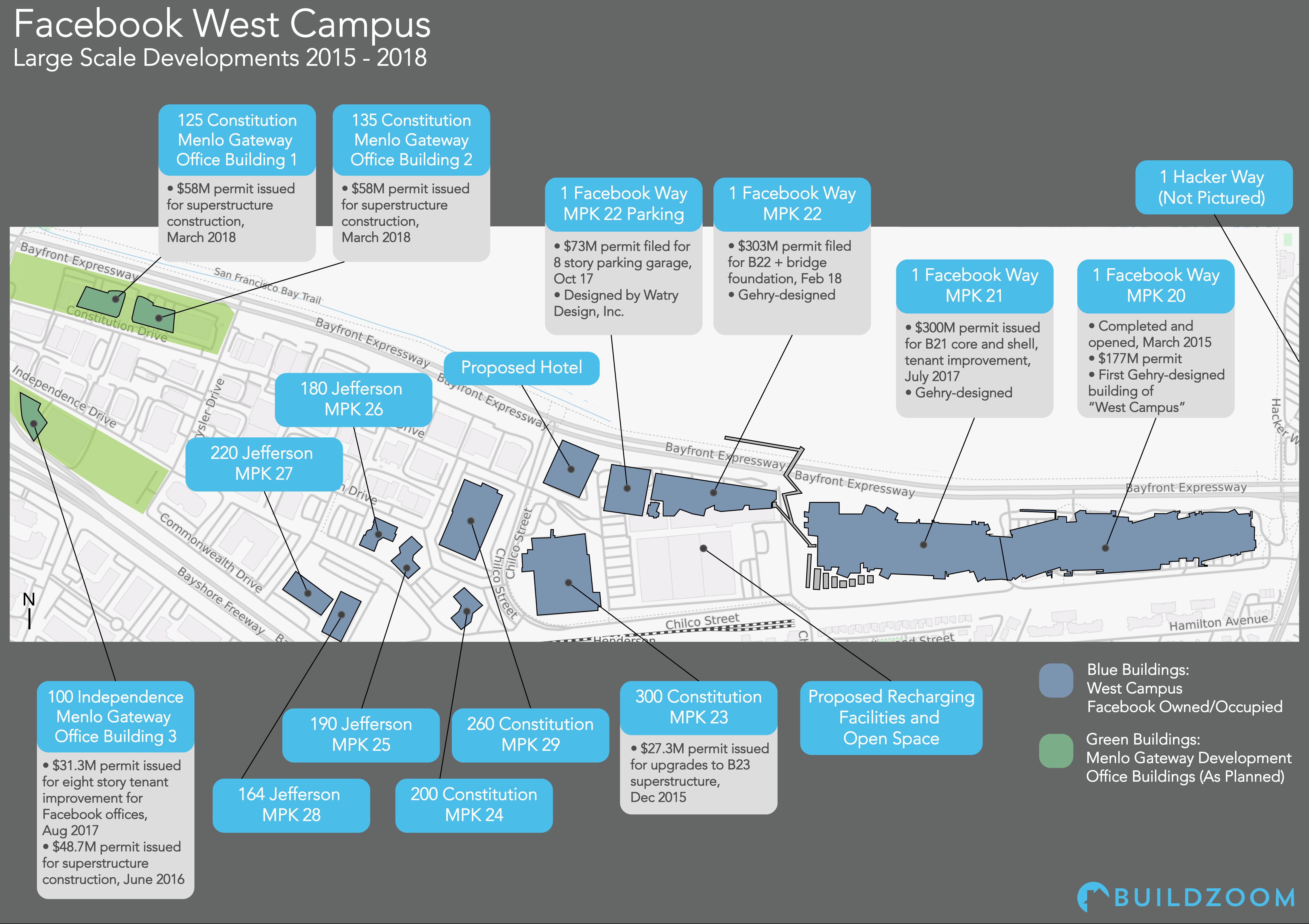 Facebook's West Campus construction costs exceed $1 billion