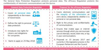 Still digesting GDPR? Well, hang on because more EU privacy rules may be on the way