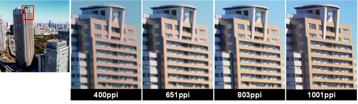 Comparison of pixel density between VR headset screens.