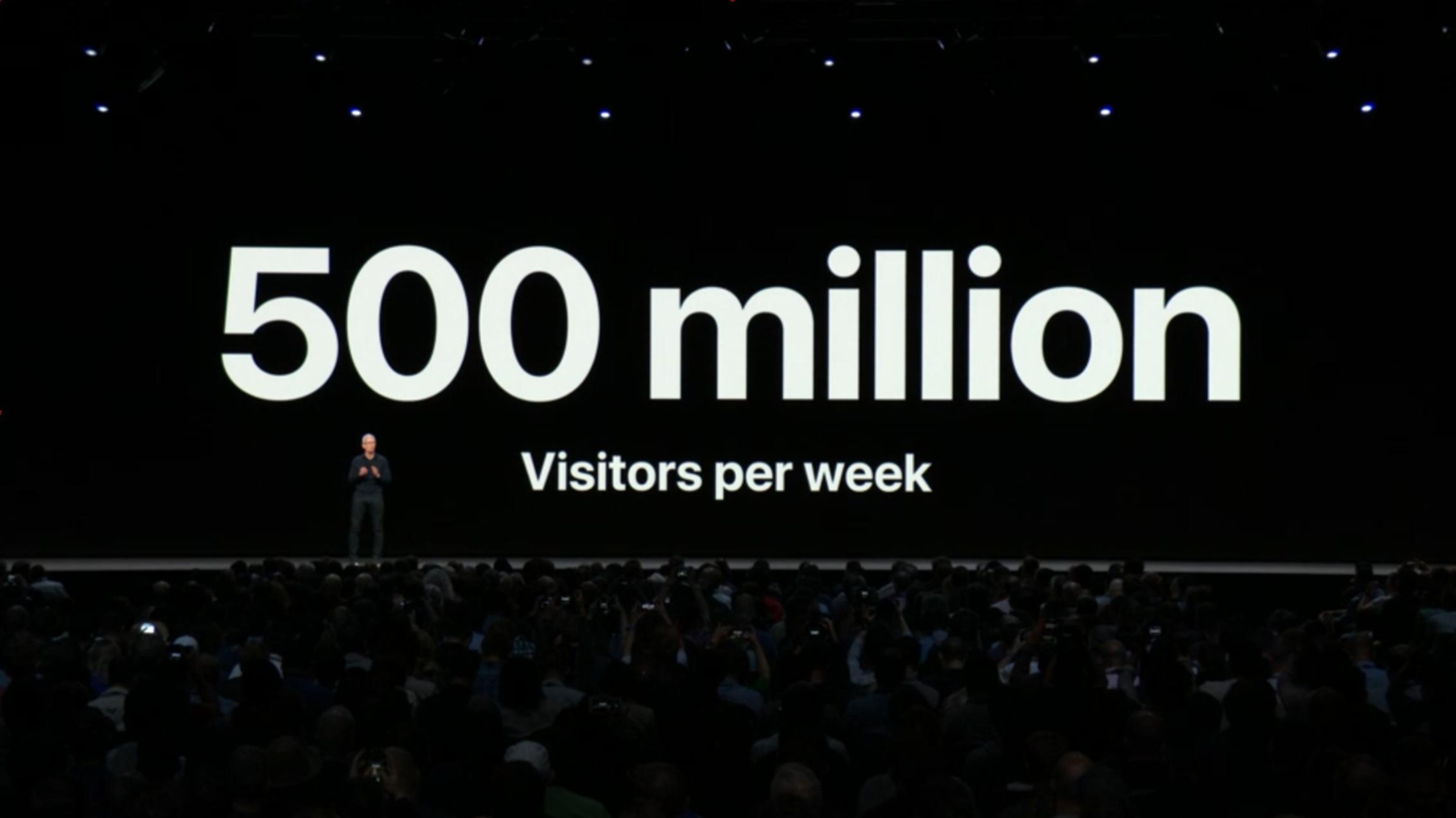 Reasons to Love Apple's iOS 12 Update
