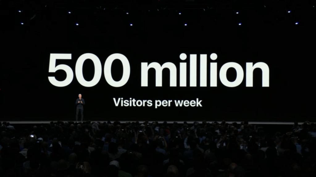 Apple has paid $100 billion to developers | VentureBeat