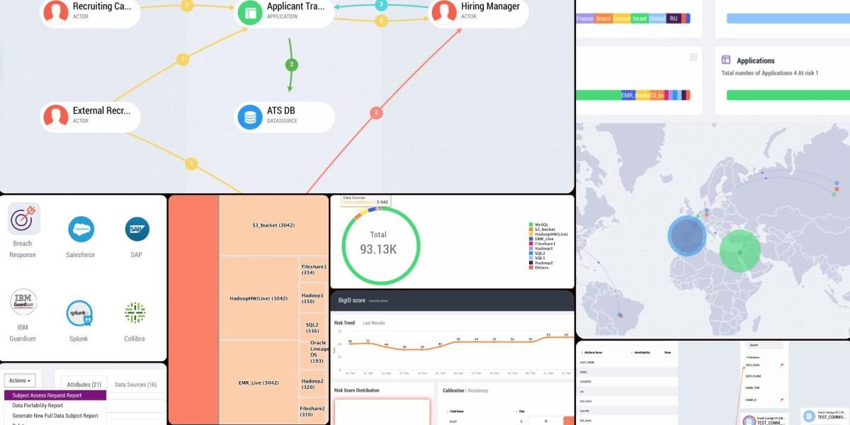 BigID: product collage