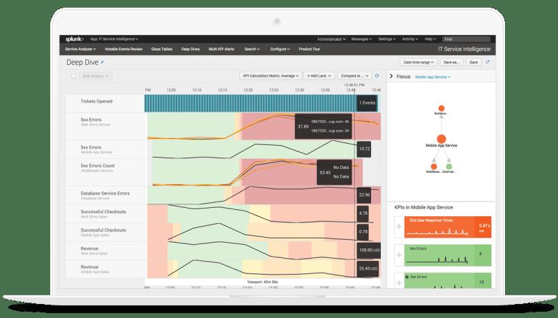 Splunk to acquire DevOps incident management platform VictorOps for