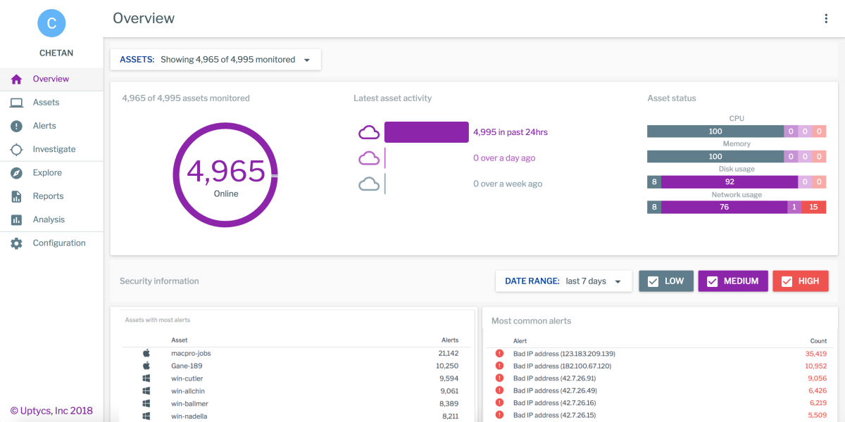 Uptycs security analytics dashboard.