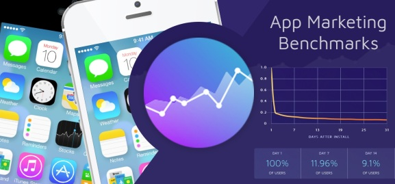 Adjust has a new performance benchmarking tool for app