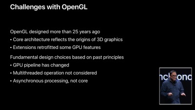 Apple defends end of OpenGL as Mac game developers threaten