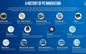 Intel is 50 years old
