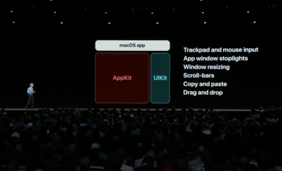 Apple will automate iOS app porting to macOS, but won't make