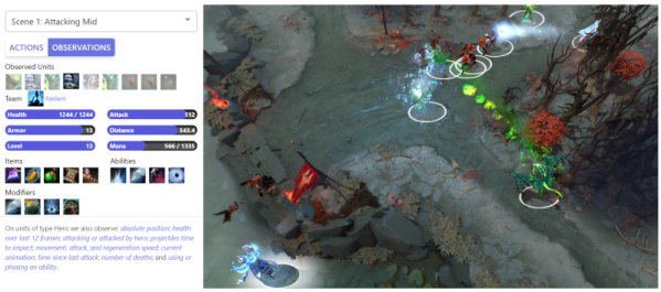 OpenAI's Dota 2 bot defeated 99 4% of players in public matches