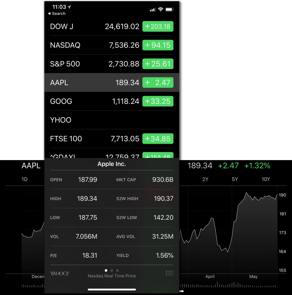 The iOS 11 version of Stocks was largely unchanged from the original app debuted in 2007.