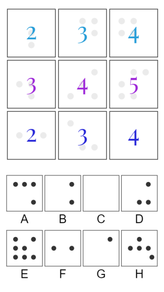 DeepMind abstract reasoning