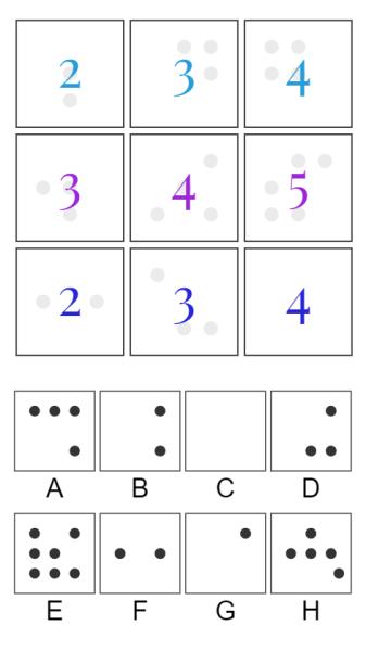 DeepMind abstract reasoning