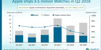 Canalys: Apple Watch tops Q2 chart, LTE model helps carriers keep users