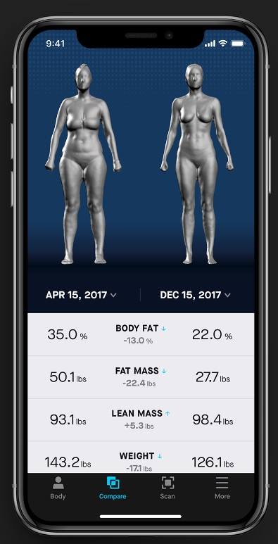 Naked Labs gives you your full body measurements.