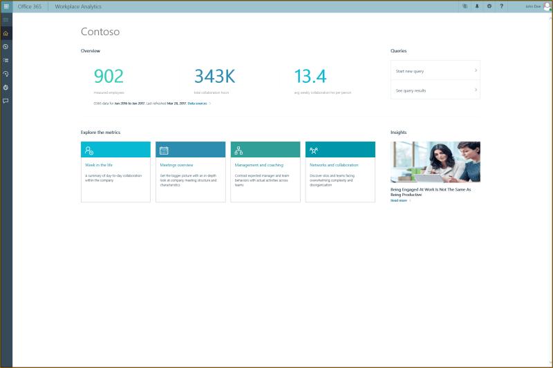 Microsoft's Workplace Analytics and MyAnalytics leverage data to