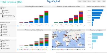 Digi-Capital launches AR-VR analytics platform