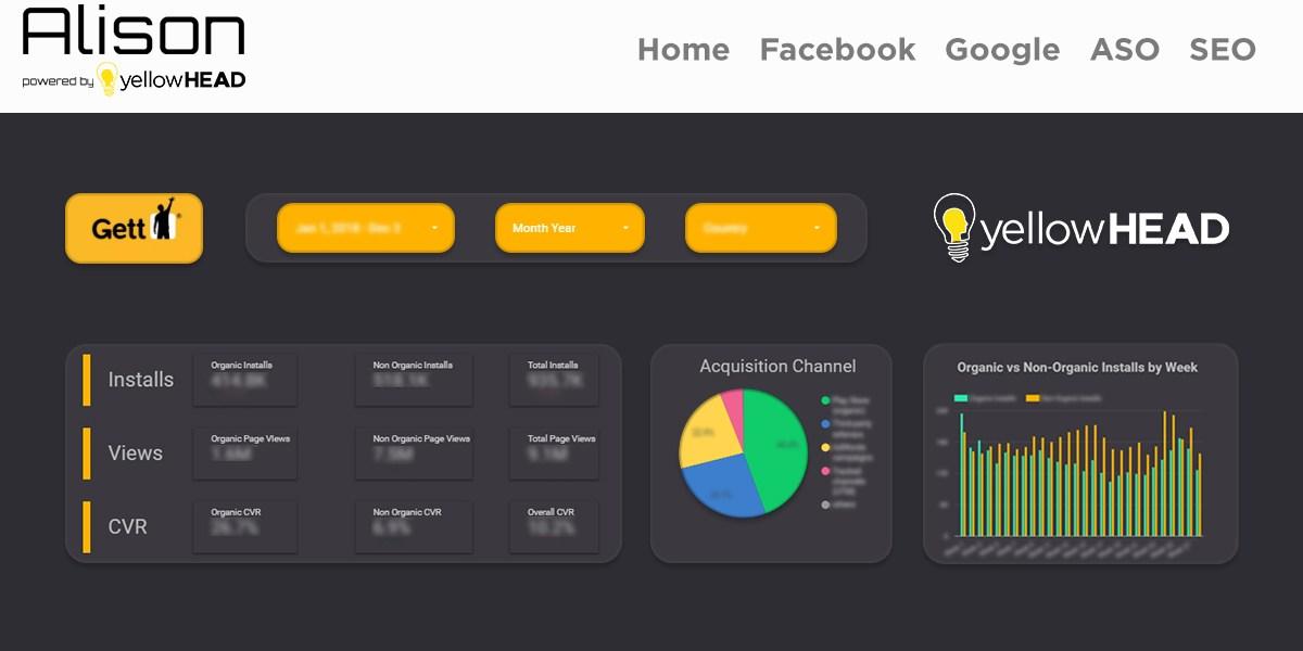YellowHead's ASO tool.