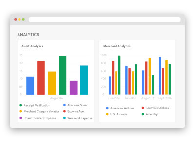 appzen s insights uses ai to automatically detect expense reporting