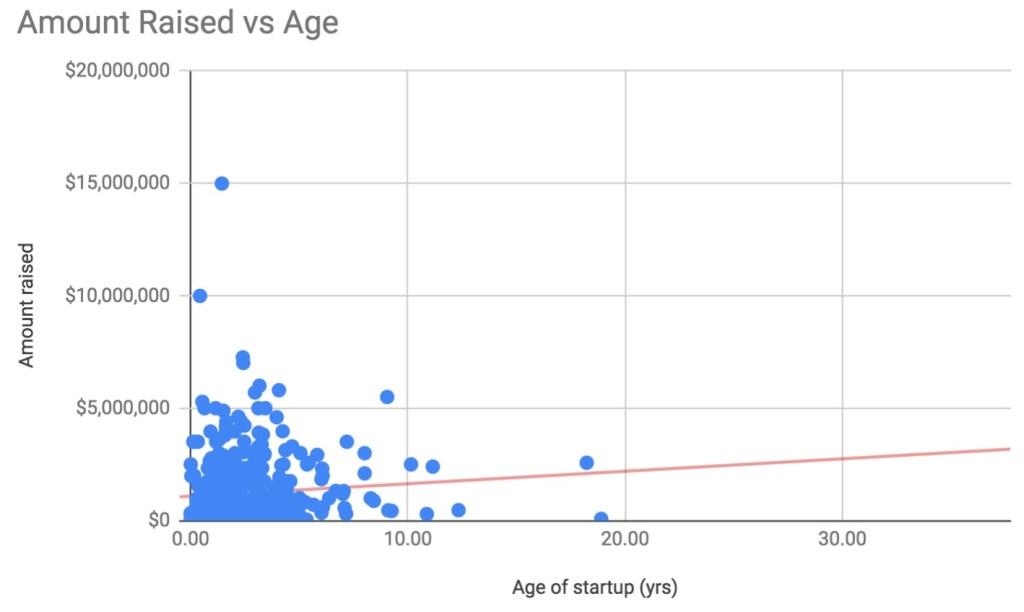 The European seed landscape: 2018 so far | VentureBeat