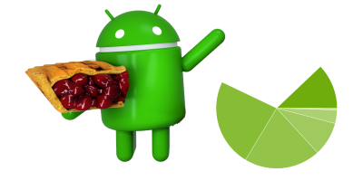 Google finally updates Android distribution dashboard, Pie