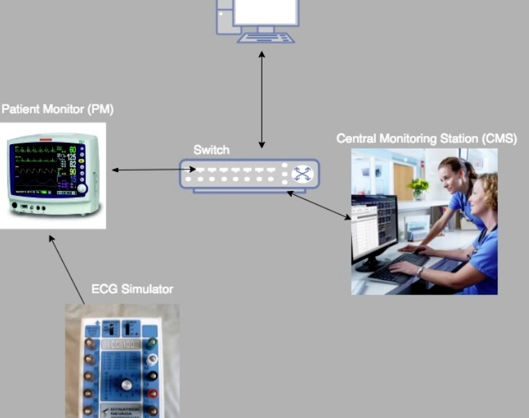 McAfee researchers can hack into a medical network and falsify vital signs.