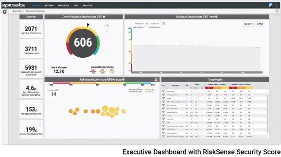 RiskSense prioritizes threats to companies.