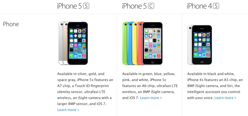 be0d77f0468613 5 reasons the iPhone XR will succeed where iPhone 5c failed ...