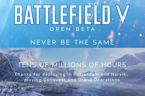 Battlefield V's beta was played tens of millions of hours.