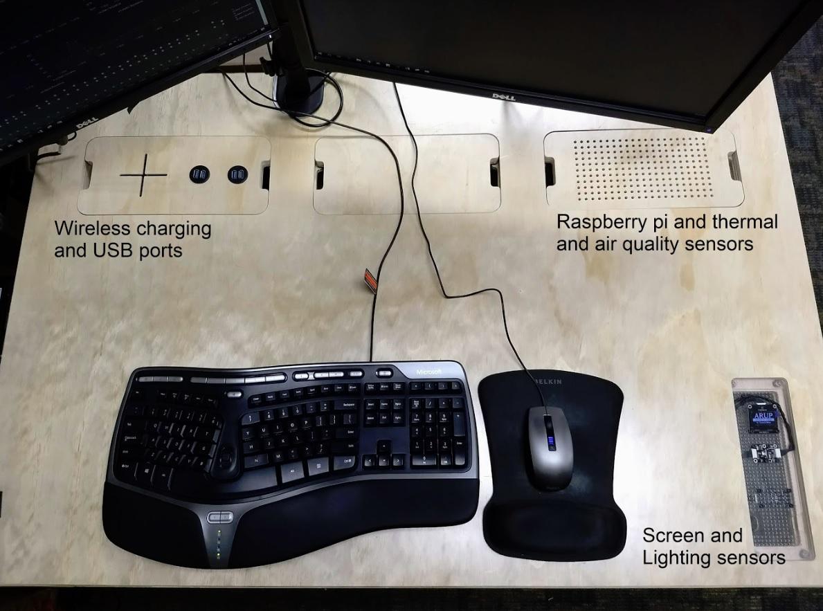 How Researchers Are Designing Smart Desks Of The Future Venturebeat