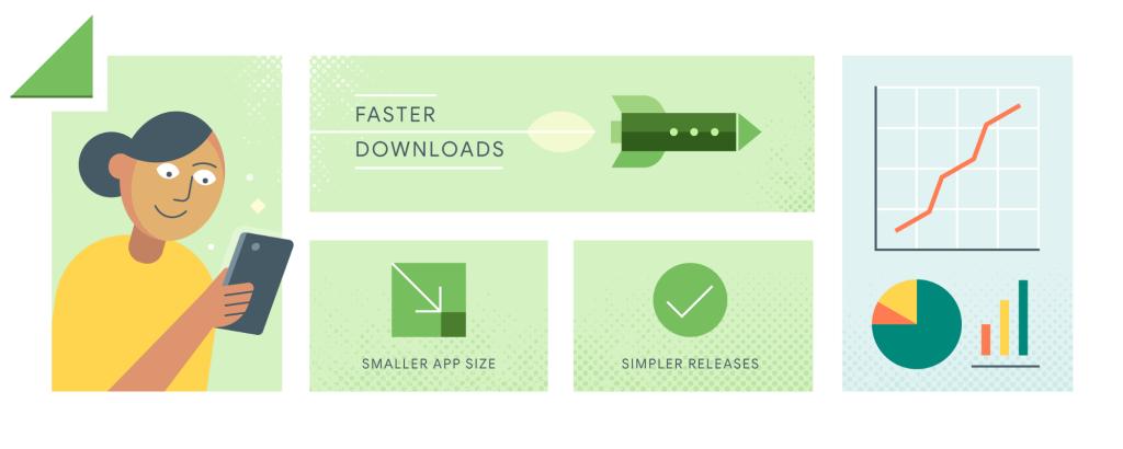 Techmeme: Google Play gets better support for larger app bundles