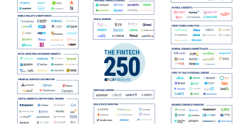 CB Inisghts' 250 Fintech companies to watch.