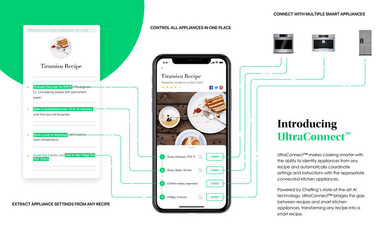 Chefling partners with Bosch to bring smart appliances into meal planning and prep
