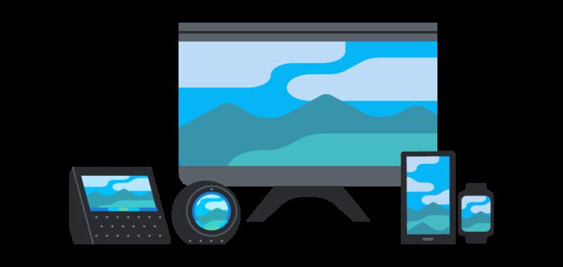 Amazon Alexa Presentation Language (APL)
