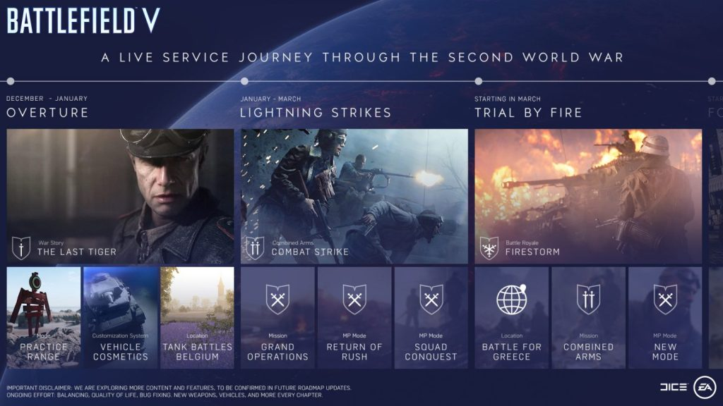 Battlefield V roadmap.
