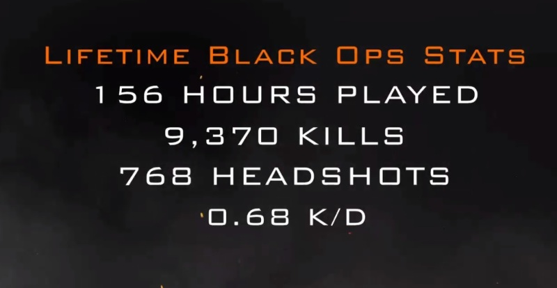 Dean Takahashi's Call of Duty: Black Ops I, II, and III stats.