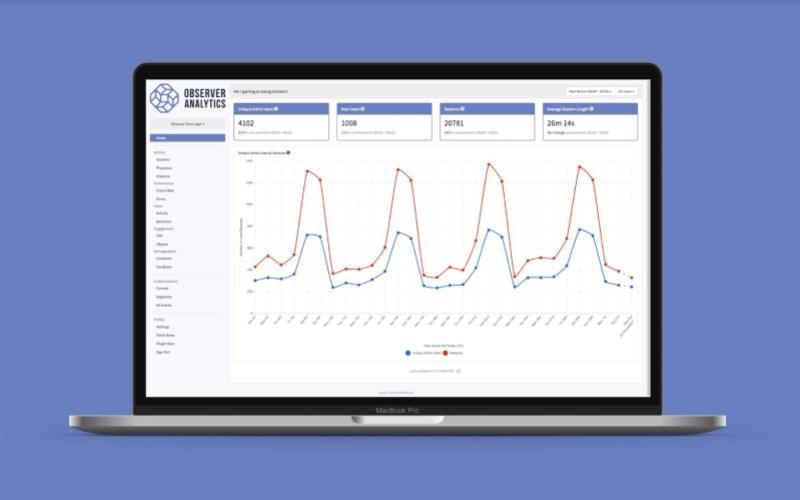 Observer Analytics' dashboard.