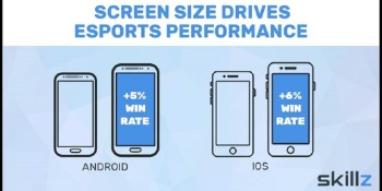Skillz: Bigger screens dominate mobile esports competitions