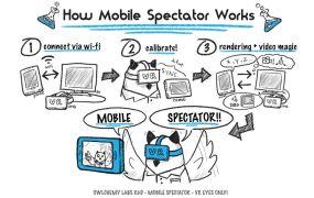Owlchemy mobile spectator