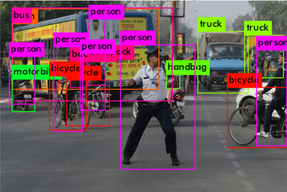 YOLOv3 object detection