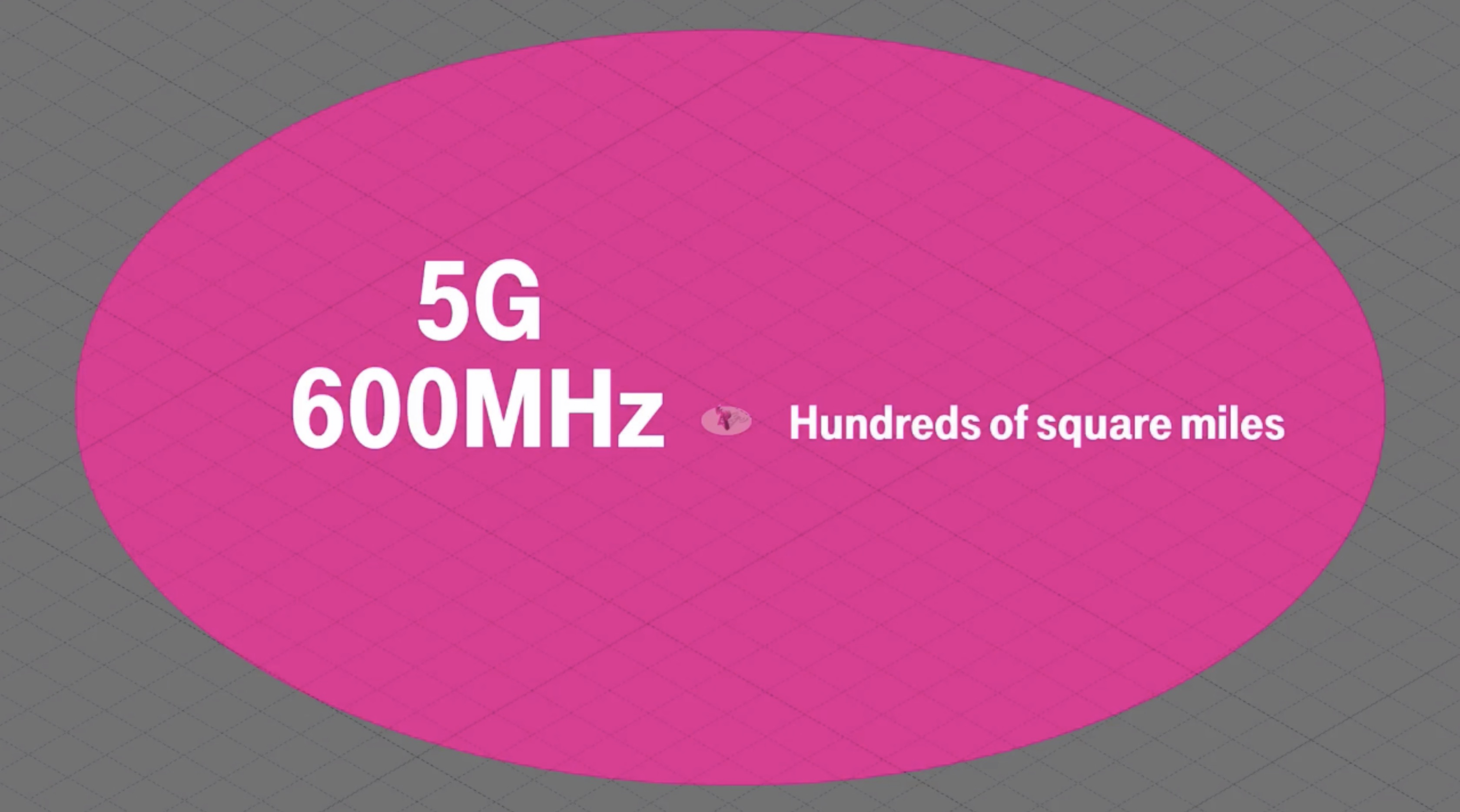 T-Mobile brings 5G to 600MHz spectrum, paving way for national