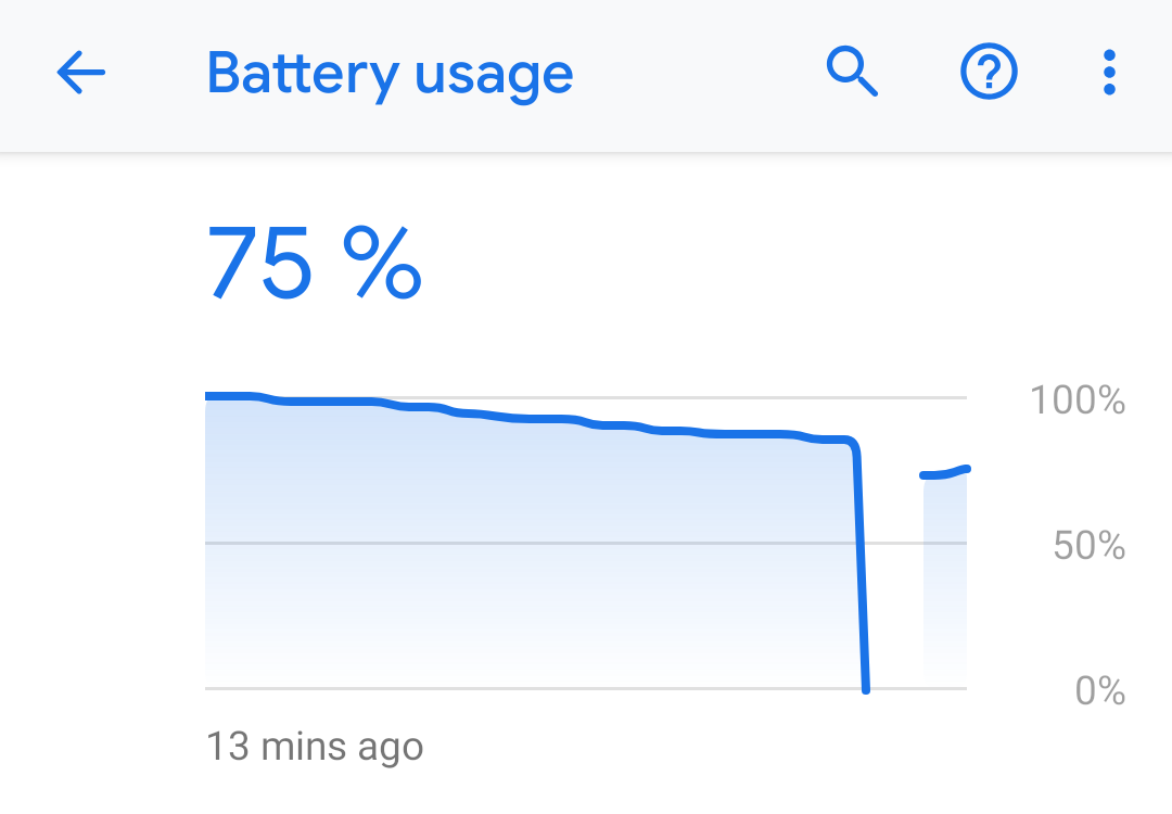 An example of pathetic Android Pie battery usage