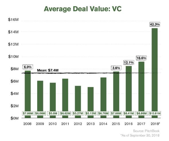 Venture Capital Single Round Financing Excel Method - Eloquens