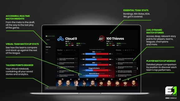 Esports One's OneConsole dashboard.