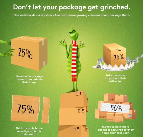 Don't get package grinched.