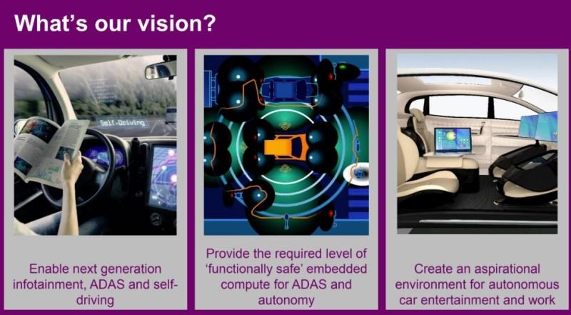 Imagination Technologies is heading toward self-driving car technology.
