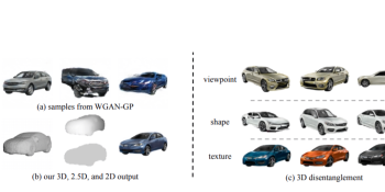 Google AI generates images of 3D models with realistic lighting and reflections